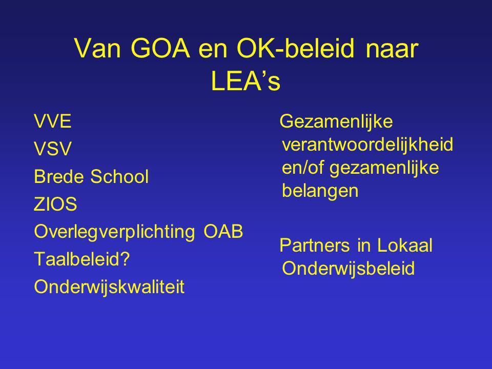 Van GOA en OK-beleid naar LEA's VVE VSV Brede School ZIOS Overlegverplichting OAB Taalbeleid.