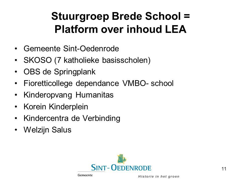 Stuurgroep Brede School = Platform over inhoud LEA Gemeente Sint-Oedenrode SKOSO (7 katholieke basisscholen) OBS de Springplank Fioretticollege depend