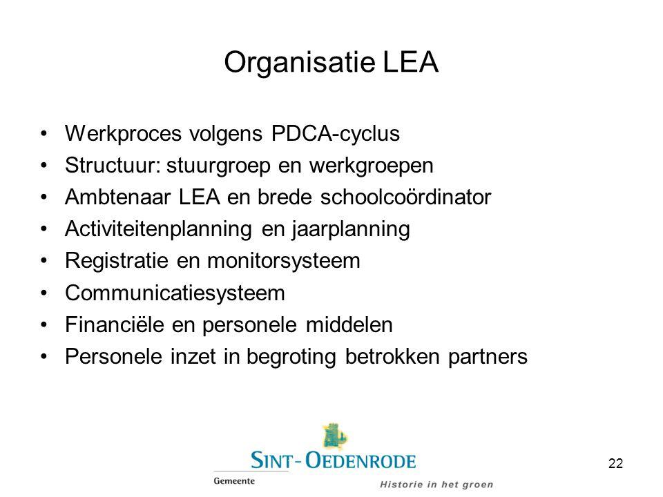 Organisatie LEA Werkproces volgens PDCA-cyclus Structuur: stuurgroep en werkgroepen Ambtenaar LEA en brede schoolcoördinator Activiteitenplanning en j