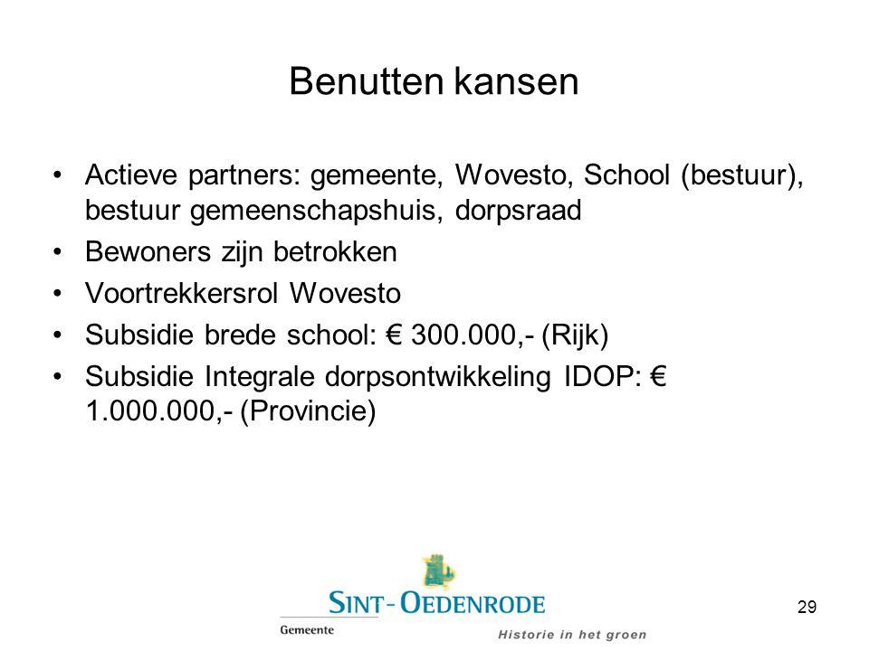 Benutten kansen Actieve partners: gemeente, Wovesto, School (bestuur), bestuur gemeenschapshuis, dorpsraad Bewoners zijn betrokken Voortrekkersrol Wov