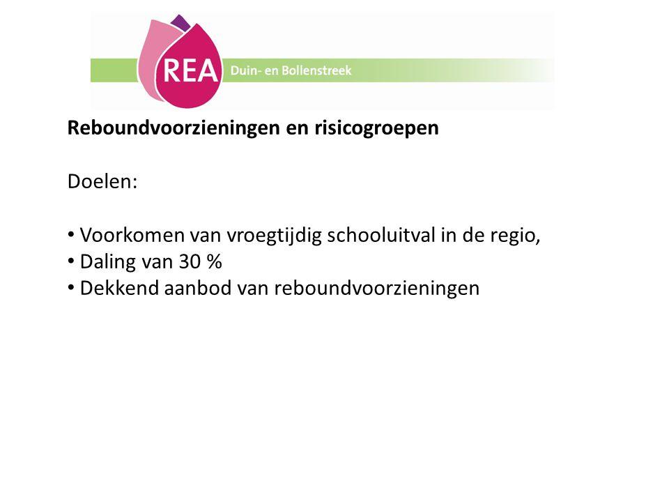 Reboundvoorzieningen en risicogroepen Doelen: Voorkomen van vroegtijdig schooluitval in de regio, Daling van 30 % Dekkend aanbod van reboundvoorzienin