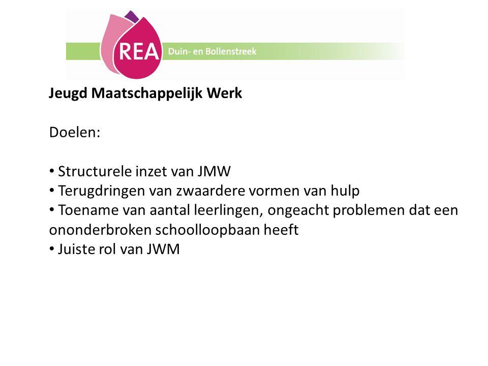 Jeugd Maatschappelijk Werk Doelen: Structurele inzet van JMW Terugdringen van zwaardere vormen van hulp Toename van aantal leerlingen, ongeacht proble