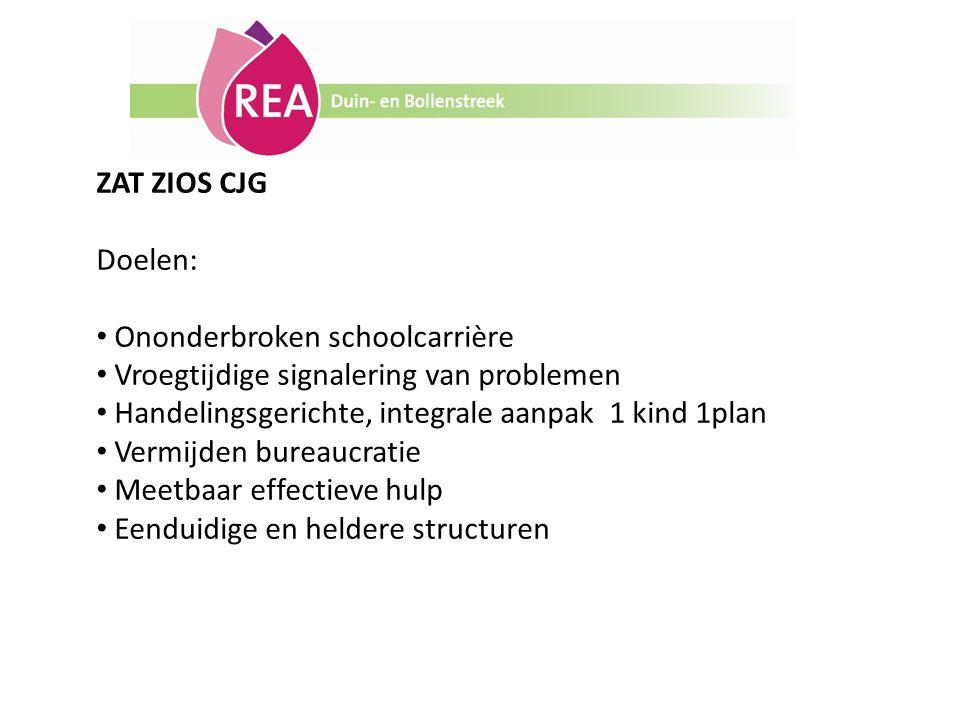 ZAT ZIOS CJG Doelen: Ononderbroken schoolcarrière Vroegtijdige signalering van problemen Handelingsgerichte, integrale aanpak 1 kind 1plan Vermijden b