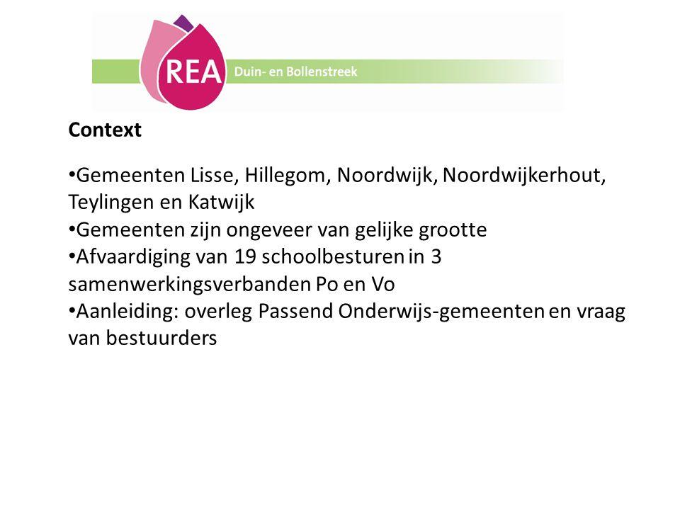 Context Gemeenten Lisse, Hillegom, Noordwijk, Noordwijkerhout, Teylingen en Katwijk Gemeenten zijn ongeveer van gelijke grootte Afvaardiging van 19 sc