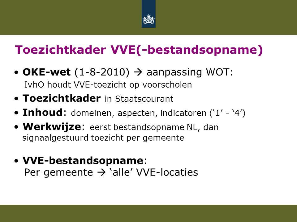 Toezichtkader VVE(-bestandsopname) OKE-wet (1-8-2010)  aanpassing WOT: IvhO houdt VVE-toezicht op voorscholen Toezichtkader in Staatscourant Inhoud: domeinen, aspecten, indicatoren ('1' - '4') Werkwijze: eerst bestandsopname NL, dan signaalgestuurd toezicht per gemeente VVE-bestandsopname: Per gemeente  'alle' VVE-locaties