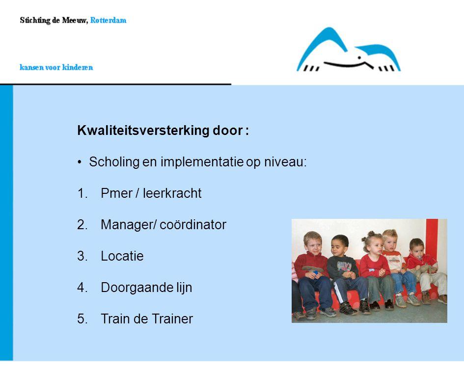 Kwaliteitsversterking door : Scholing en implementatie op niveau: 1.Pmer / leerkrachtPmer / leerkracht 2.Manager/ coördinatorManager/ coördinator 3.Lo