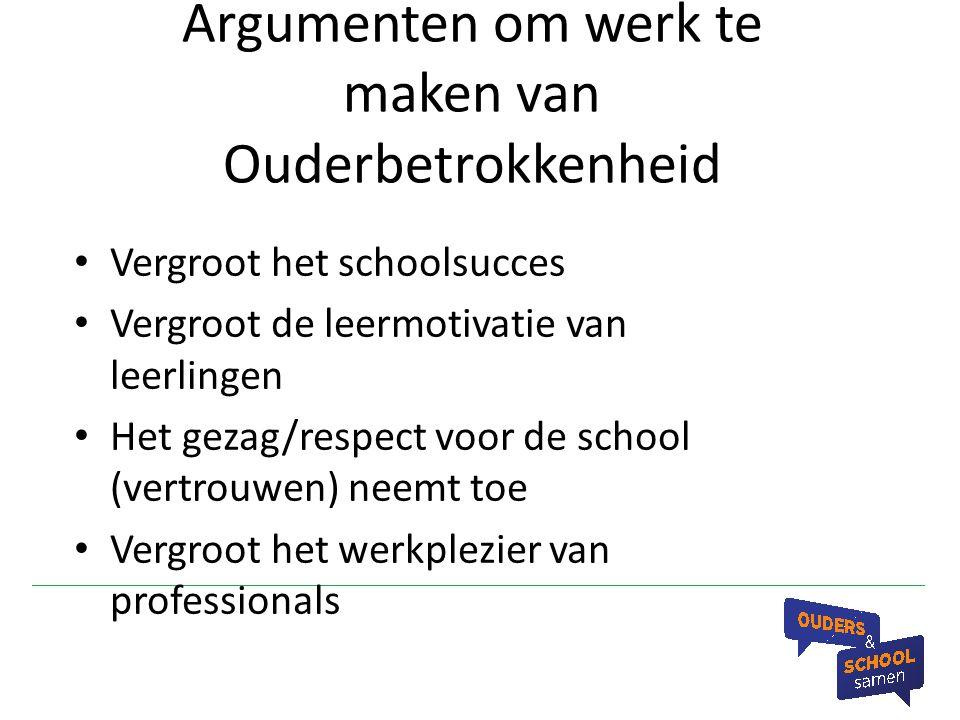 Argumenten om werk te maken van Ouderbetrokkenheid Vergroot het schoolsucces Vergroot de leermotivatie van leerlingen Het gezag/respect voor de school