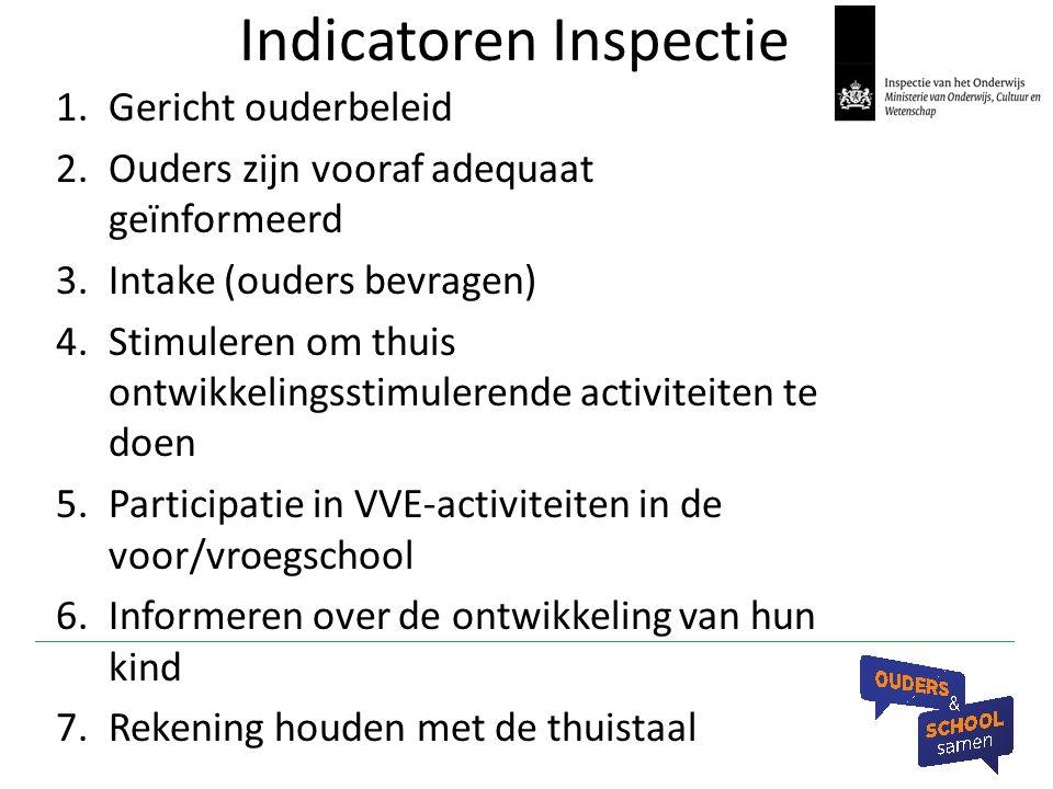 Indicatoren Inspectie 1.Gericht ouderbeleid 2.Ouders zijn vooraf adequaat geïnformeerd 3.Intake (ouders bevragen) 4.Stimuleren om thuis ontwikkelingss