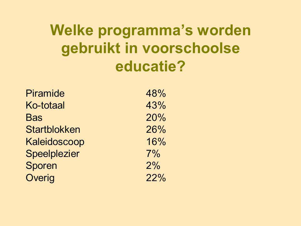 Welke programma's worden gebruikt in voorschoolse educatie.