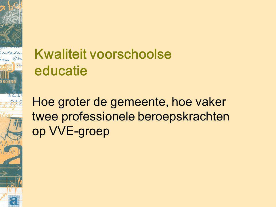 Kwaliteit voorschoolse educatie Hoe groter de gemeente, hoe vaker twee professionele beroepskrachten op VVE-groep