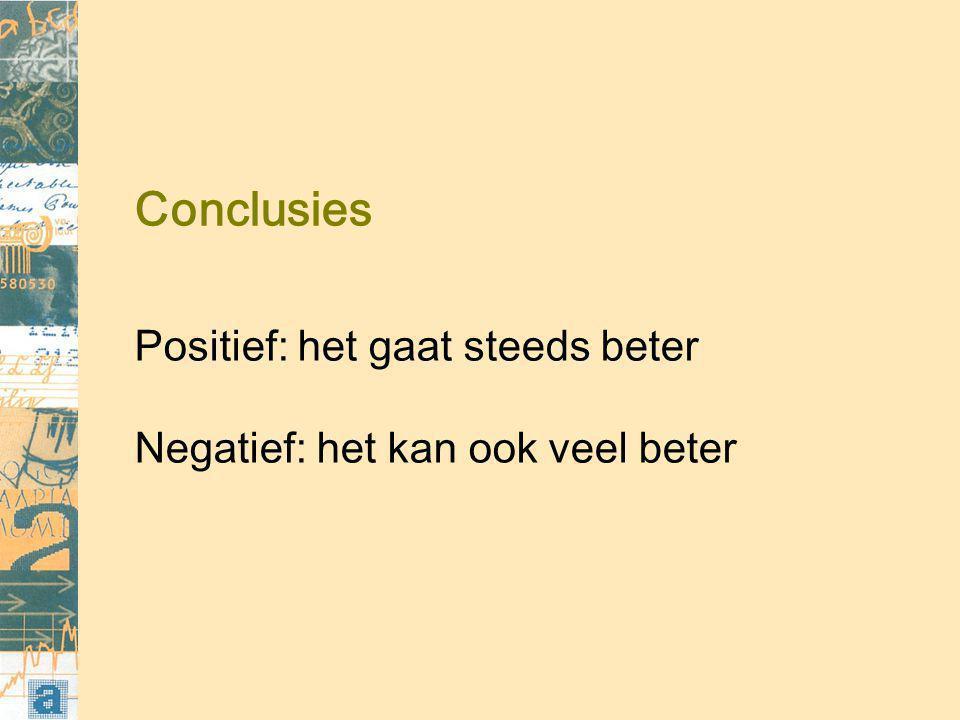 Conclusies Positief: het gaat steeds beter Negatief: het kan ook veel beter