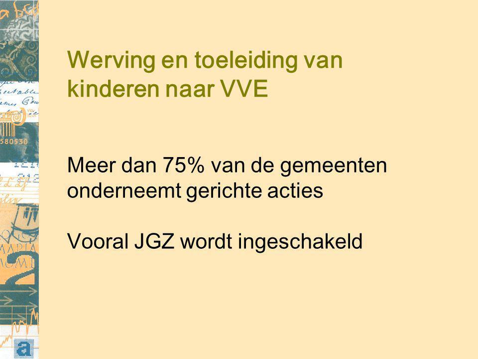 Werving en toeleiding van kinderen naar VVE Meer dan 75% van de gemeenten onderneemt gerichte acties Vooral JGZ wordt ingeschakeld