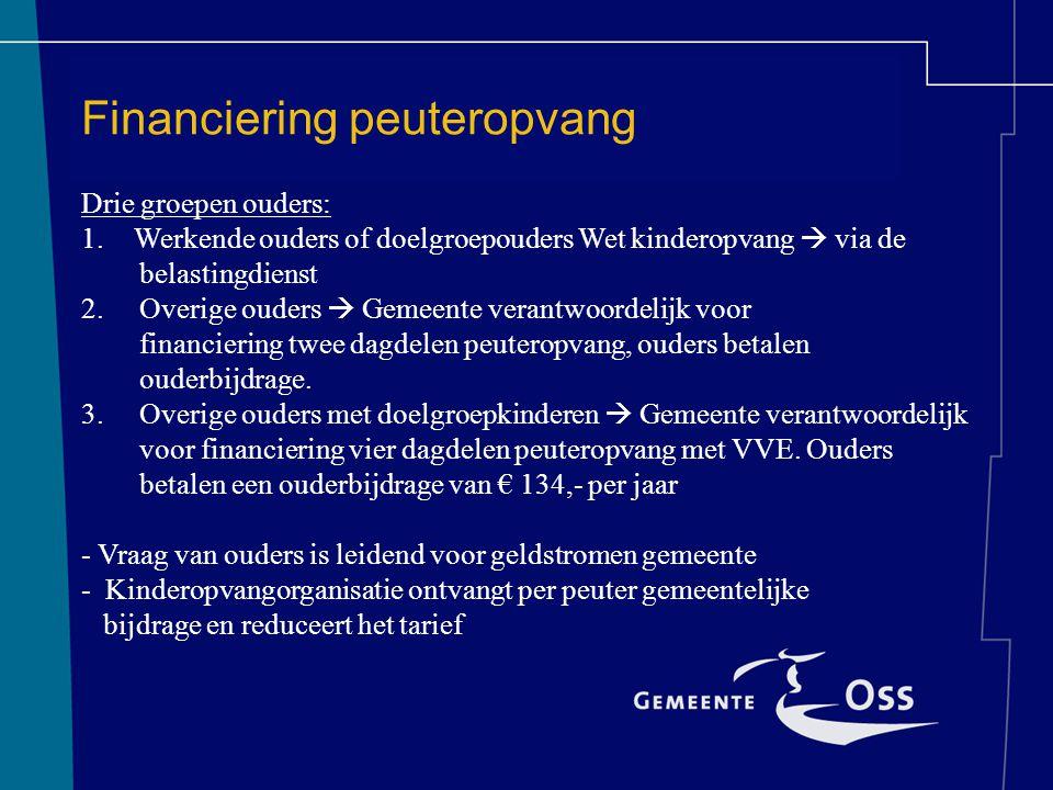 Financiering peuteropvang Drie groepen ouders: 1.Werkende ouders of doelgroepouders Wet kinderopvang  via de belastingdienst 2.