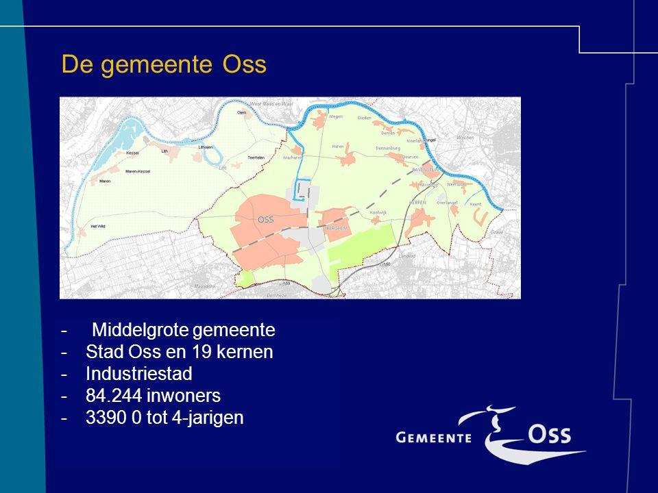 De gemeente Oss - Middelgrote gemeente -Stad Oss en 19 kernen -Industriestad -84.244 inwoners -3390 0 tot 4-jarigen