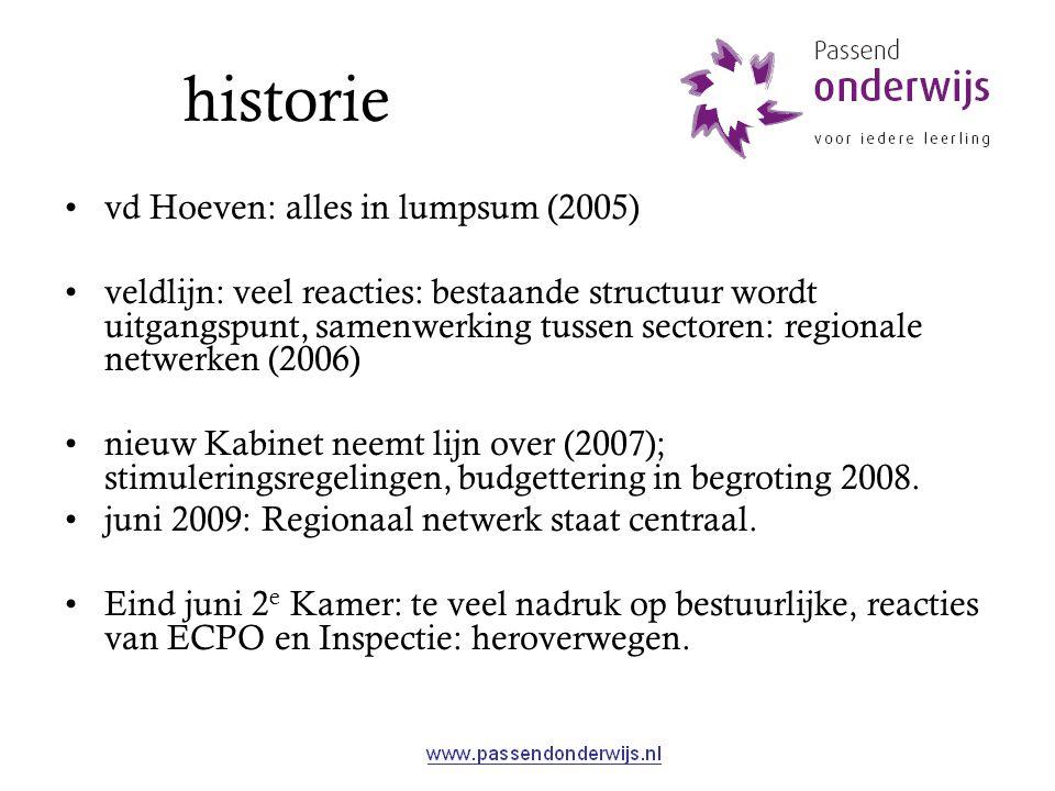 historie vd Hoeven: alles in lumpsum (2005) veldlijn: veel reacties: bestaande structuur wordt uitgangspunt, samenwerking tussen sectoren: regionale n
