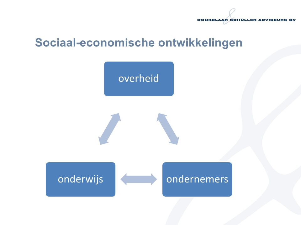 Sociaal-economische ontwikkelingen overheidondernemersonderwijs