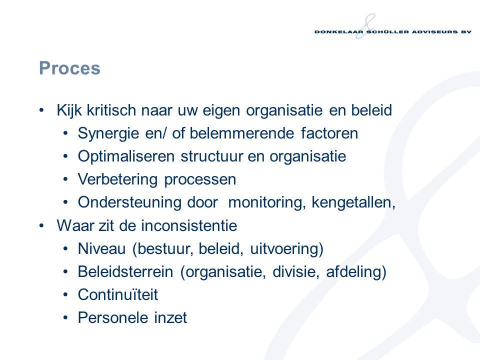 Proces Kijk kritisch naar uw eigen organisatie en beleid Synergie en/ of belemmerende factoren Optimaliseren structuur en organisatie Verbetering processen Ondersteuning door monitoring, kengetallen, Waar zit de inconsistentie Niveau (bestuur, beleid, uitvoering) Beleidsterrein (organisatie, divisie, afdeling) Continuïteit Personele inzet