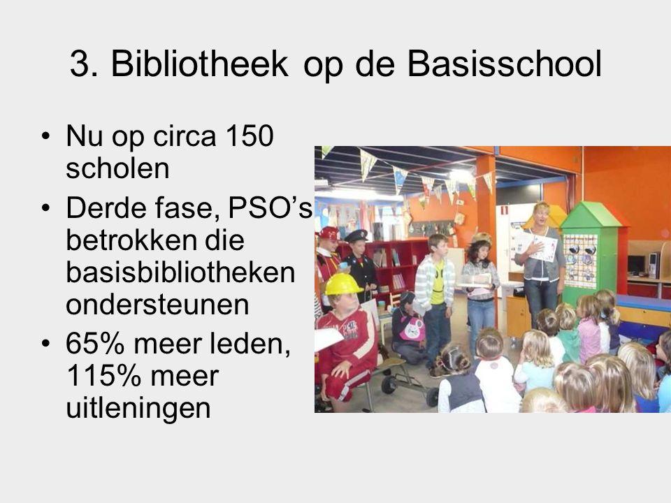 3. Bibliotheek op de Basisschool Nu op circa 150 scholen Derde fase, PSO's betrokken die basisbibliotheken ondersteunen 65% meer leden, 115% meer uitl