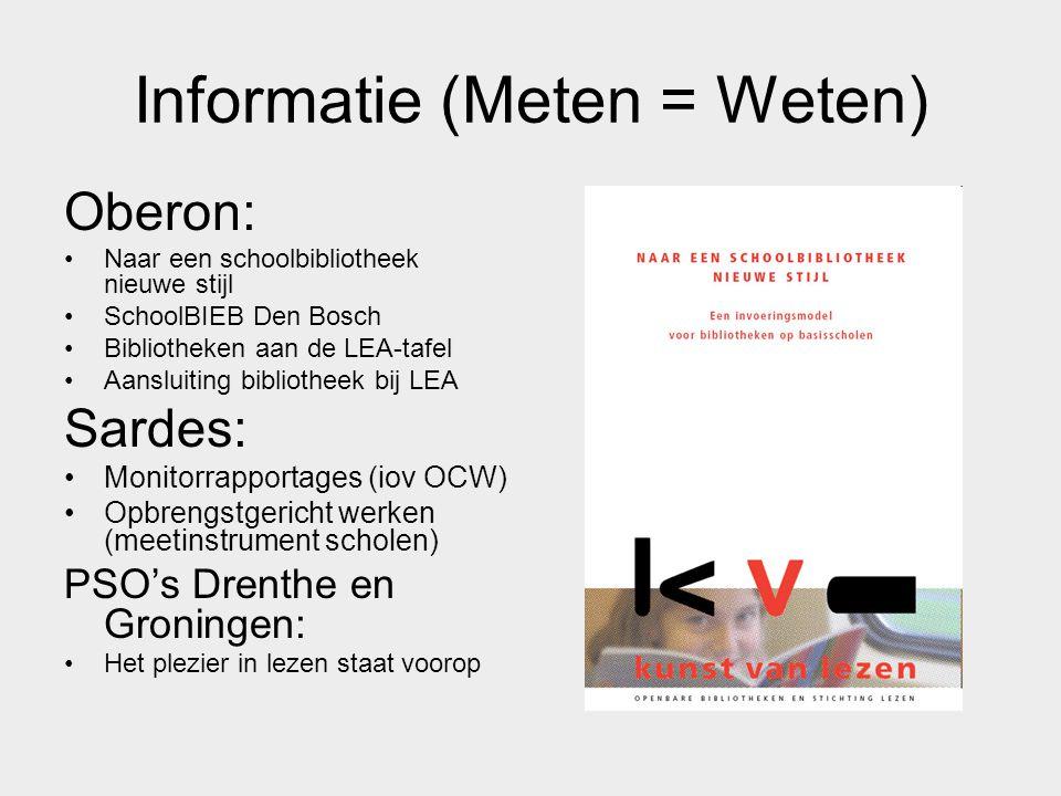 Informatie (Meten = Weten) Oberon: Naar een schoolbibliotheek nieuwe stijl SchoolBIEB Den Bosch Bibliotheken aan de LEA-tafel Aansluiting bibliotheek