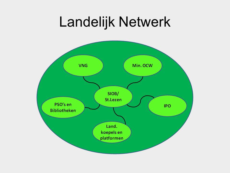 Landelijk Netwerk