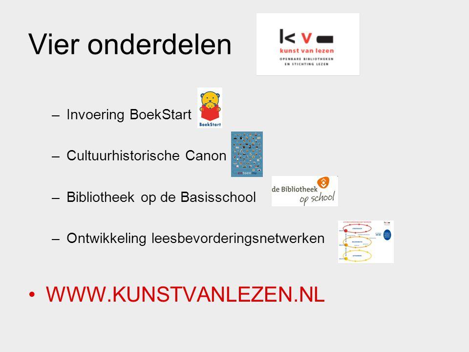 Vier onderdelen –Invoering BoekStart –Cultuurhistorische Canon –Bibliotheek op de Basisschool –Ontwikkeling leesbevorderingsnetwerken WWW.KUNSTVANLEZE