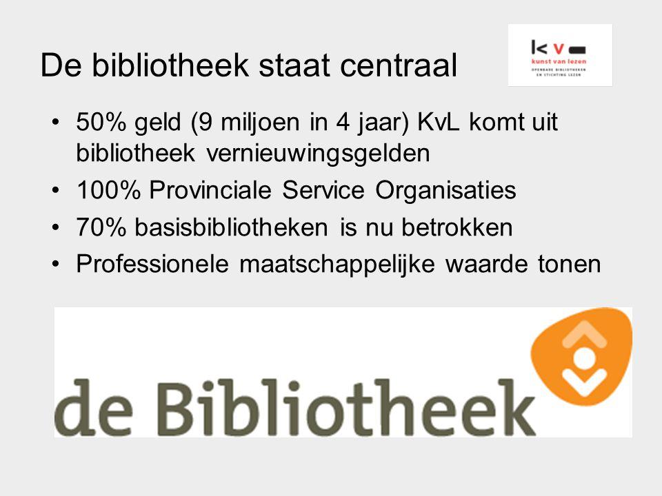 De bibliotheek staat centraal 50% geld (9 miljoen in 4 jaar) KvL komt uit bibliotheek vernieuwingsgelden 100% Provinciale Service Organisaties 70% bas