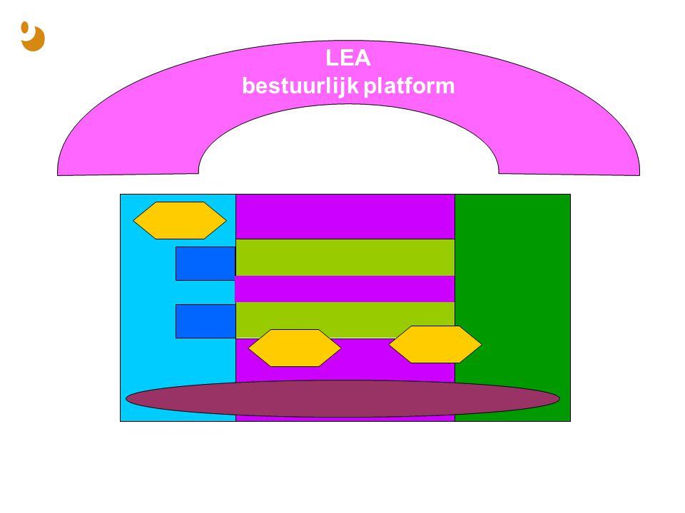 LEA bestuurlijk platform