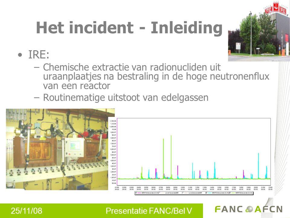 25/11/08 Presentatie FANC/Bel V Advies CELEVAL –Opheffen van beperking op consumptie melk en gebruik putwater –Opheffen van beperking op consumptie bladgroenten en fruit voorbij 3 km –Wegens benaderen van 100 Bq/kg (WHO-richtlijn): aanhouden beperking gedurende 1 week in 3 km zone –Verderzetten van meetcampagne: Lozing nog niet volledig beëindigd Exacte oorzaak nog niet begrepen Conservatieve evaluatie I-131-inhoud reservoir: 37 TBq Dreiging nog bestaande Noodplan werking (30/8/2008)