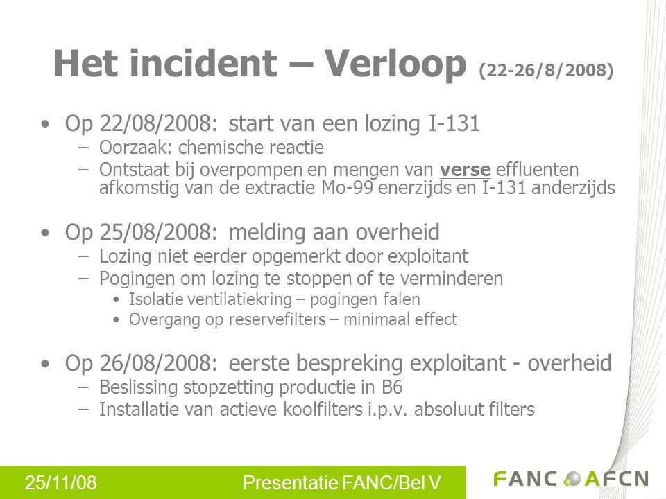 25/11/08 Presentatie FANC/Bel V Advies CELEVAL –Vermindering alarmniveau van U2 naar U1 op 6/9/2008 Noodplan werking – Beheer dreiging (28/8 – 6/9/2008)