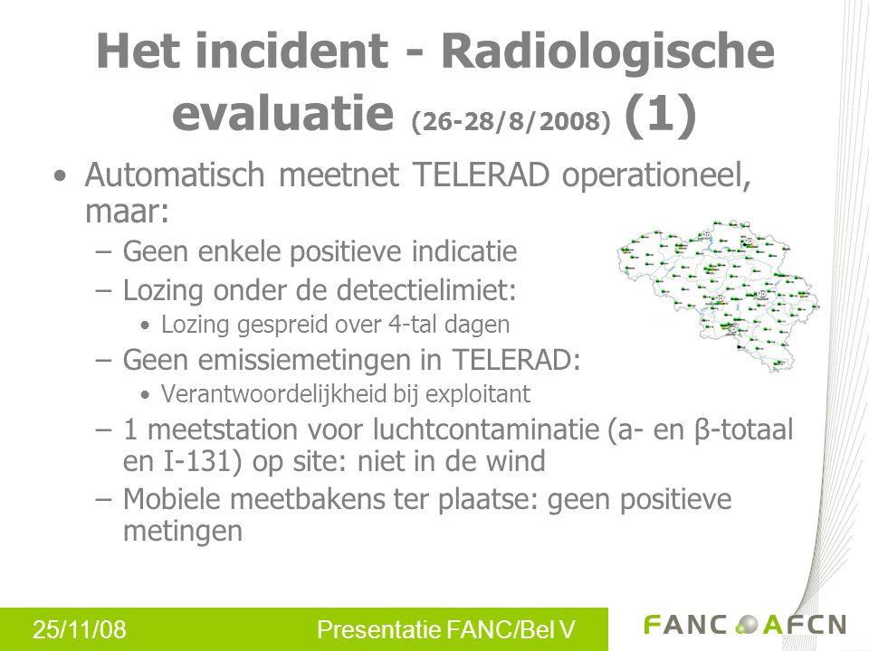 25/11/08 Presentatie FANC/Bel V Het incident - Radiologische evaluatie (26-28/8/2008) (1) Automatisch meetnet TELERAD operationeel, maar: –Geen enkele positieve indicatie –Lozing onder de detectielimiet: Lozing gespreid over 4-tal dagen –Geen emissiemetingen in TELERAD: Verantwoordelijkheid bij exploitant –1 meetstation voor luchtcontaminatie (а- en β-totaal en I-131) op site: niet in de wind –Mobiele meetbakens ter plaatse: geen positieve metingen