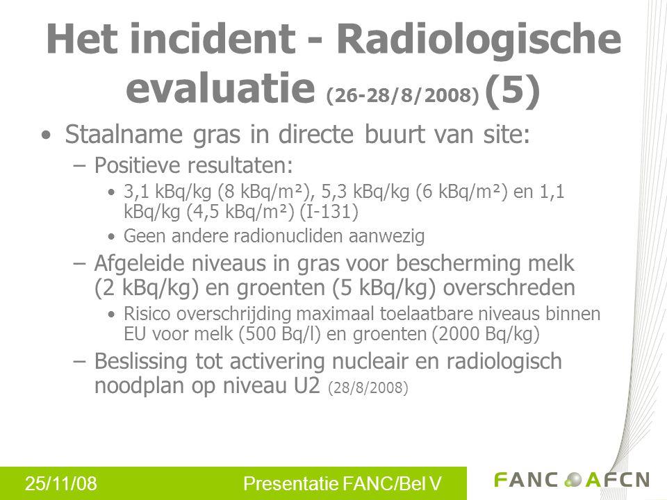 25/11/08 Presentatie FANC/Bel V Het incident - Radiologische evaluatie (26-28/8/2008) (5) Staalname gras in directe buurt van site: –Positieve resultaten: 3,1 kBq/kg (8 kBq/m²), 5,3 kBq/kg (6 kBq/m²) en 1,1 kBq/kg (4,5 kBq/m²) (I-131) Geen andere radionucliden aanwezig –Afgeleide niveaus in gras voor bescherming melk (2 kBq/kg) en groenten (5 kBq/kg) overschreden Risico overschrijding maximaal toelaatbare niveaus binnen EU voor melk (500 Bq/l) en groenten (2000 Bq/kg) –Beslissing tot activering nucleair en radiologisch noodplan op niveau U2 (28/8/2008)