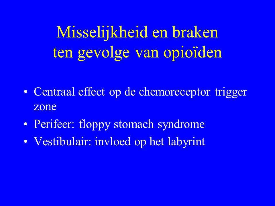 Pathofysiologie van misselijkheid en braken Hogere centra Braakcentrum (hersenstam) Nervus vagus Chemoreceptor trigger zone (hersenstam) Vestibulaire centra Mechano- en chemoreceptoren (viscera, peritoneum) NK1D25HT3HistAC5HT3Mu 5HT3D2 HistACHistAC