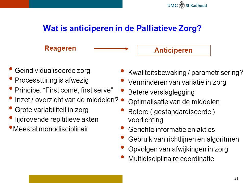 21 Wat is anticiperen in de Palliatieve Zorg.Kwaliteitsbewaking / parametrisering.