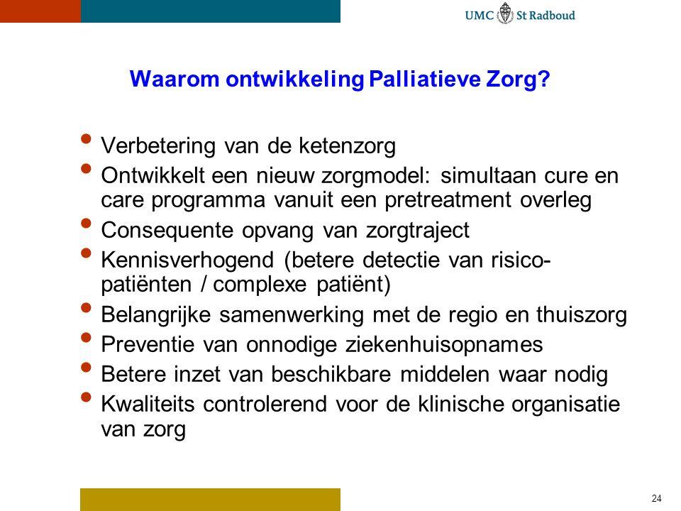 24 Waarom ontwikkeling Palliatieve Zorg.