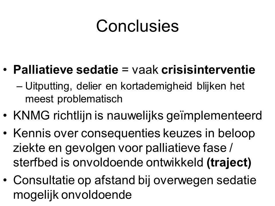 Conclusies Palliatieve sedatie = vaak crisisinterventie –Uitputting, delier en kortademigheid blijken het meest problematisch KNMG richtlijn is nauwel