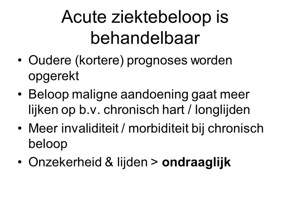Acute ziektebeloop is behandelbaar Oudere (kortere) prognoses worden opgerekt Beloop maligne aandoening gaat meer lijken op b.v. chronisch hart / long