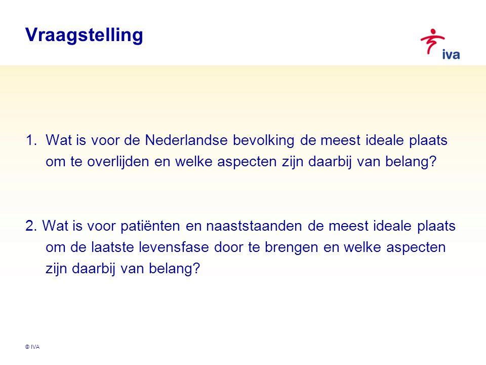 © IVA Onderzoeksmethoden Online onderzoek panel dat representatief is voor Nederlandse bevolking Interviews met terminale patiënten en naaststaanden Vragenlijst onder bijna-thuis-huizen en (high care) hospices