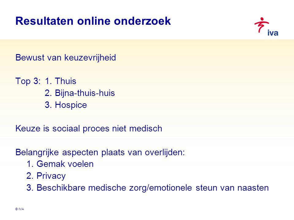 © IVA Vijf settings Thuis Bijna-thuis-huis Hospice Verpleeghuis Ziekenhuis