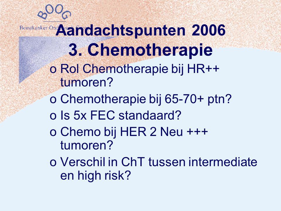 Aandachtspunten 2006 3. Chemotherapie oRol Chemotherapie bij HR++ tumoren.