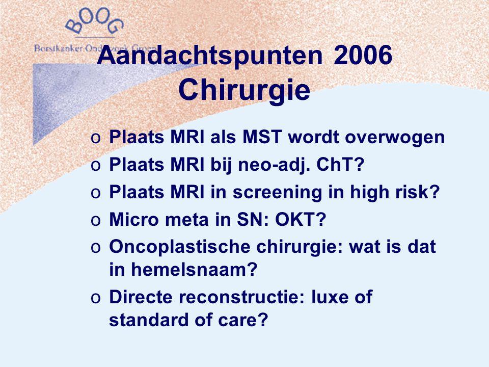 Aandachtspunten 2006 Chirurgie oPlaats MRI als MST wordt overwogen oPlaats MRI bij neo-adj.