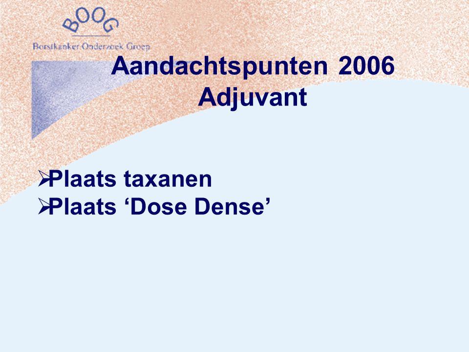 Plaats taxanen  Plaats 'Dose Dense' Aandachtspunten 2006 Adjuvant