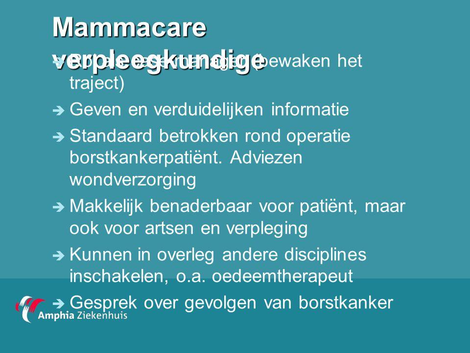 Mammacare verpleegkundige  Rol als case-manager (bewaken het traject)  Geven en verduidelijken informatie  Standaard betrokken rond operatie borstk