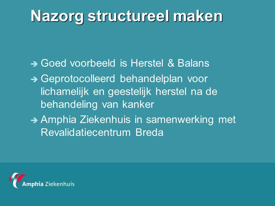Nazorg structureel maken  Goed voorbeeld is Herstel & Balans  Geprotocolleerd behandelplan voor lichamelijk en geestelijk herstel na de behandeling