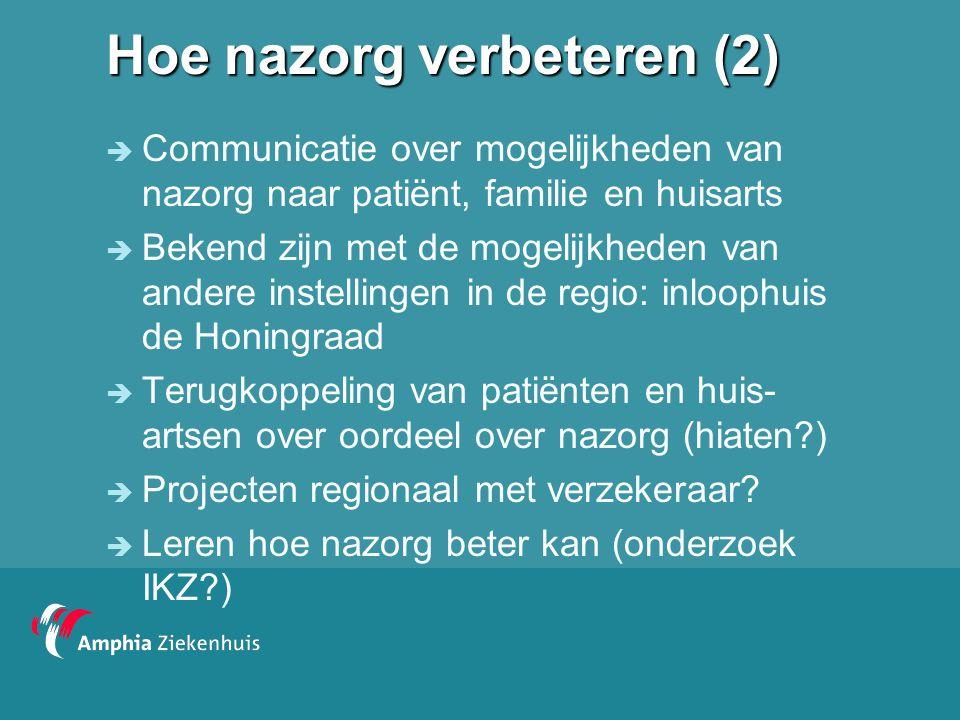 Hoe nazorg verbeteren (2)  Communicatie over mogelijkheden van nazorg naar patiënt, familie en huisarts  Bekend zijn met de mogelijkheden van andere