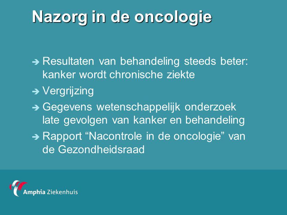 Nazorg in de oncologie  Resultaten van behandeling steeds beter: kanker wordt chronische ziekte  Vergrijzing  Gegevens wetenschappelijk onderzoek l
