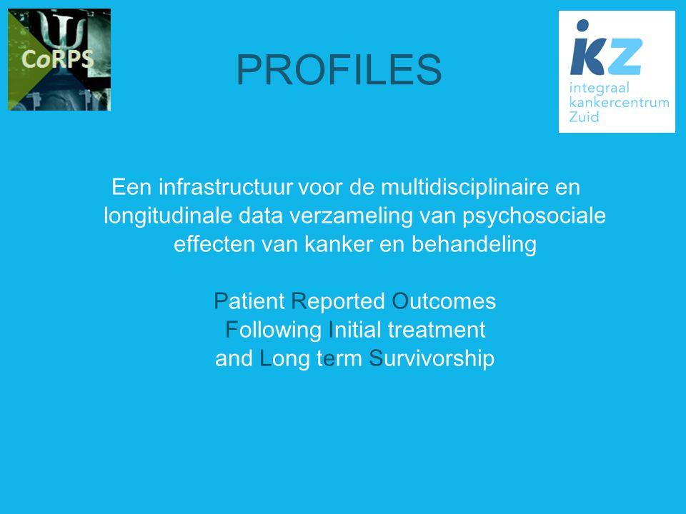 Een infrastructuur voor de multidisciplinaire en longitudinale data verzameling van psychosociale effecten van kanker en behandeling Patient Reported