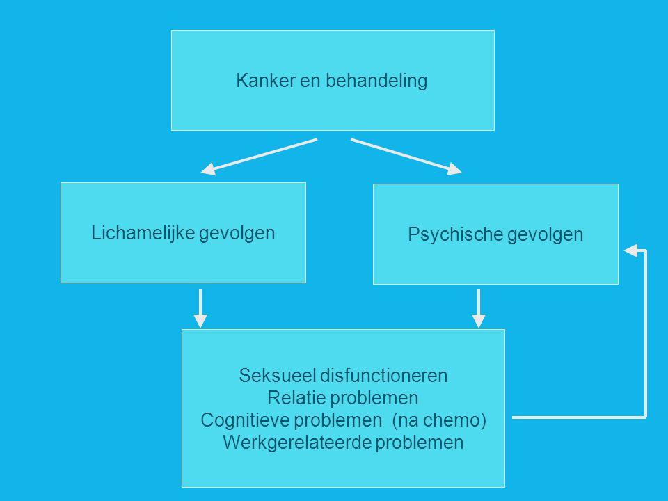 - Kanker en behandeling Lichamelijke gevolgen Psychische gevolgen Seksueel disfunctioneren Relatie problemen Cognitieve problemen (na chemo) Werkgerel