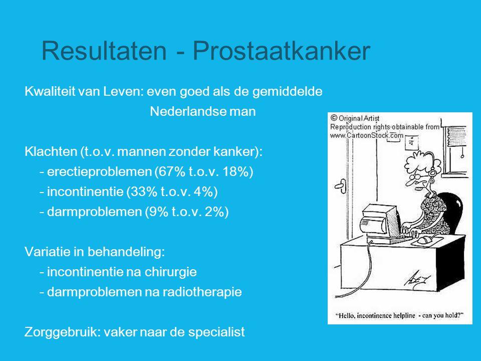 Resultaten - Prostaatkanker Kwaliteit van Leven: even goed als de gemiddelde Nederlandse man Klachten (t.o.v. mannen zonder kanker): - erectieprobleme