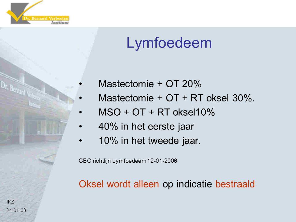 Lymfoedeem Mastectomie + OT 20% Mastectomie + OT + RT oksel 30%. MSO + OT + RT oksel10% 40% in het eerste jaar 10% in het tweede jaar. CBO richtlijn L