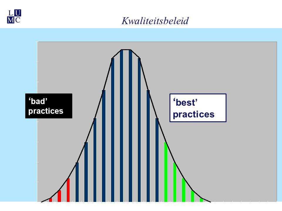 Kwaliteitsbeleid ' bad' practices ' best' practices